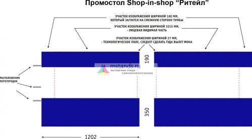 Магазин трансформер (Shop in shop) Ритейл