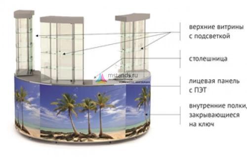 Промостойка Минипоинт
